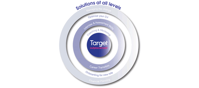 target hr outplacement logo